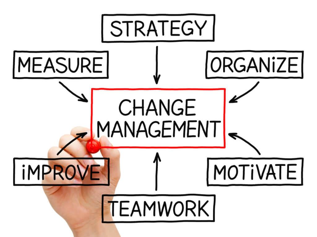 Change Management Keynote and Motivational Speaker