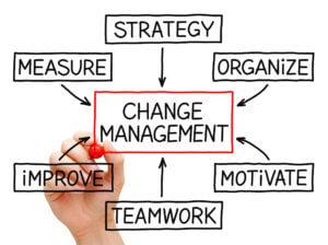 Keynote Motivational Speaker on Managing Change