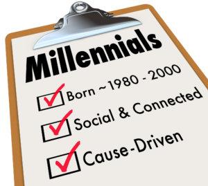B2B Millennial Market